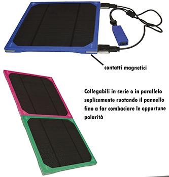 Pannelli solari magnetici